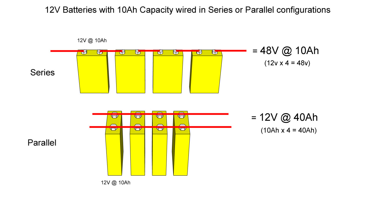 hight resolution of series wiring a inexpensive method of wiring christmas lights the parallel wiring vs series wiring