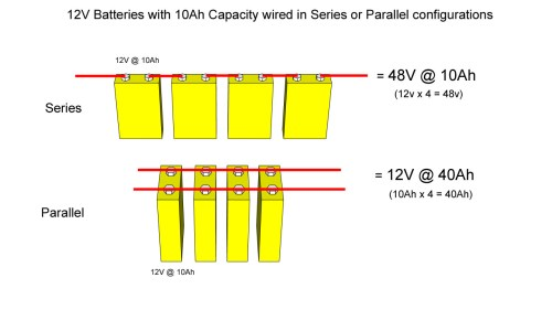 small resolution of series wiring a inexpensive method of wiring christmas lights the parallel wiring vs series wiring