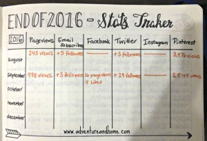 Stats Tracker for Your Bullet Journal that helps track your blogging progress on social media