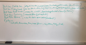 Peter Lourie's original structure for Locked In Ice written on a whiteboard