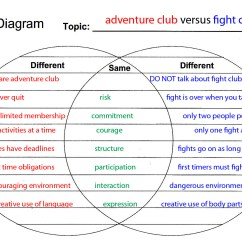 How To Fill Out A Venn Diagram Goldwing Wiring Challenge: Organize Your Opposites – Adventureclubinteractive