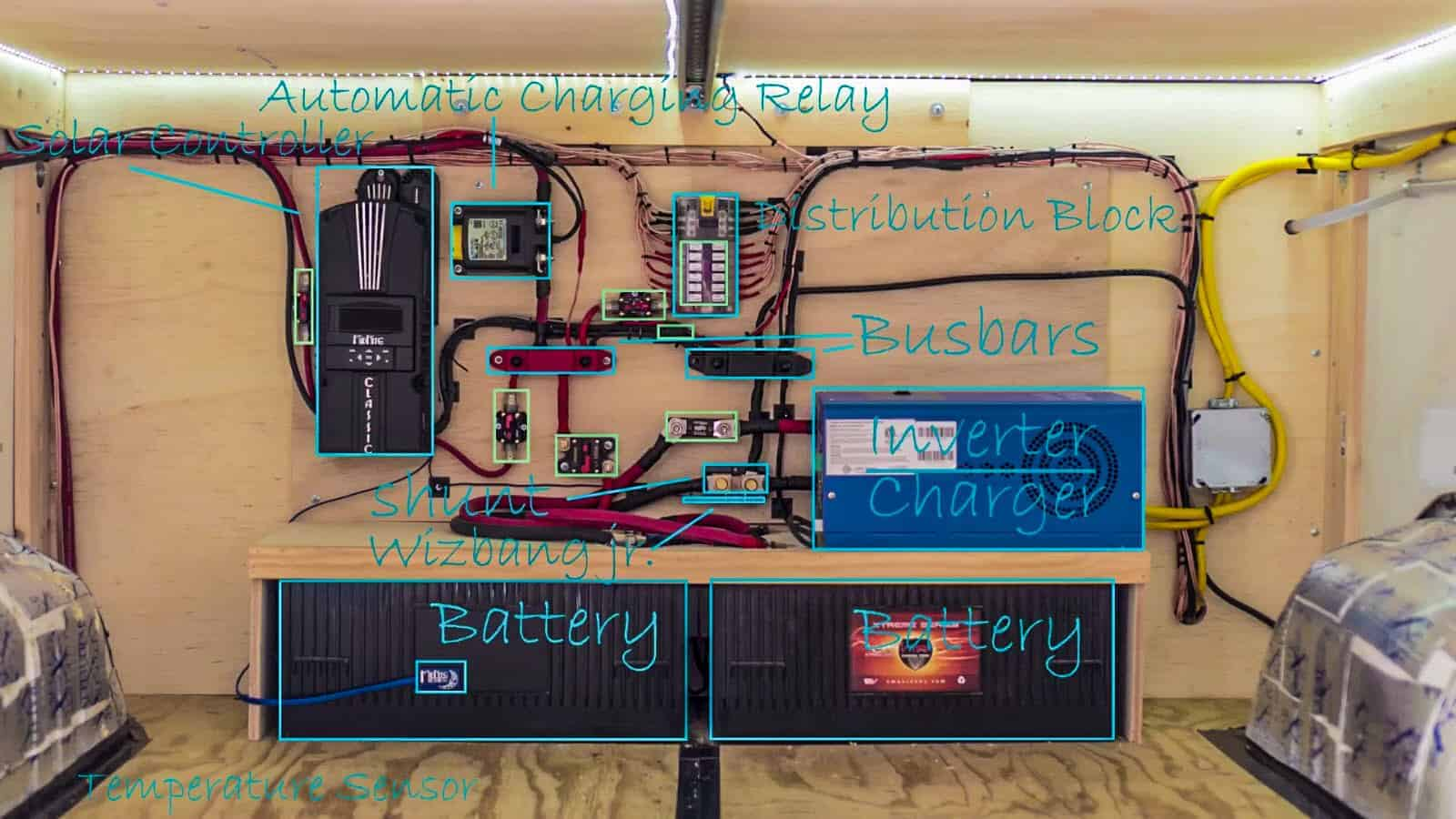 solar panel wiring diagram for caravan 12 volts battery charger circuit a complete guide to installing on campervan