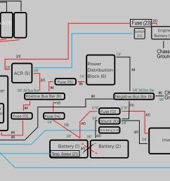 sprinter van wiring diagram wiring diagram todaysprinter van wiring diagram wiring diagram forward 2011 sprinter van [ 2400 x 1440 Pixel ]