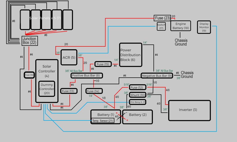medium resolution of rockwood wiring diagram wiring diagramrockwood van wiring diagram wiring diagrams postsrockwood wiring diagram 10