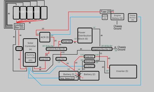 small resolution of sprinter van wiring diagram wiring diagram todaysprinter van wiring diagram wiring diagram forward 2011 sprinter van