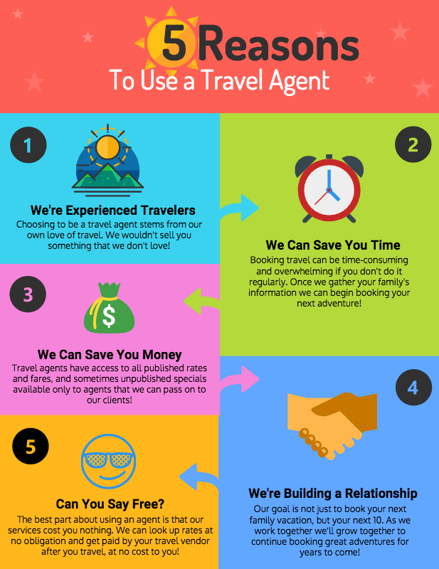 Reasons Why You Should Use Travel Agent Services on Vacation