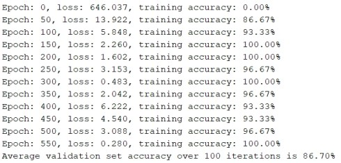 Adventures in Machine Learning - Page 2 of 4 - Learn and