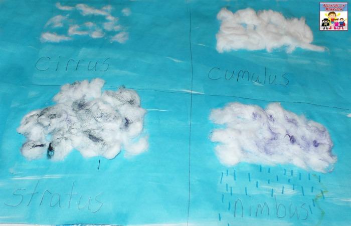Clouds Unit
