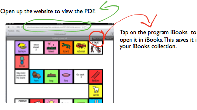 iBooks & Notability: Paperless Therapy!