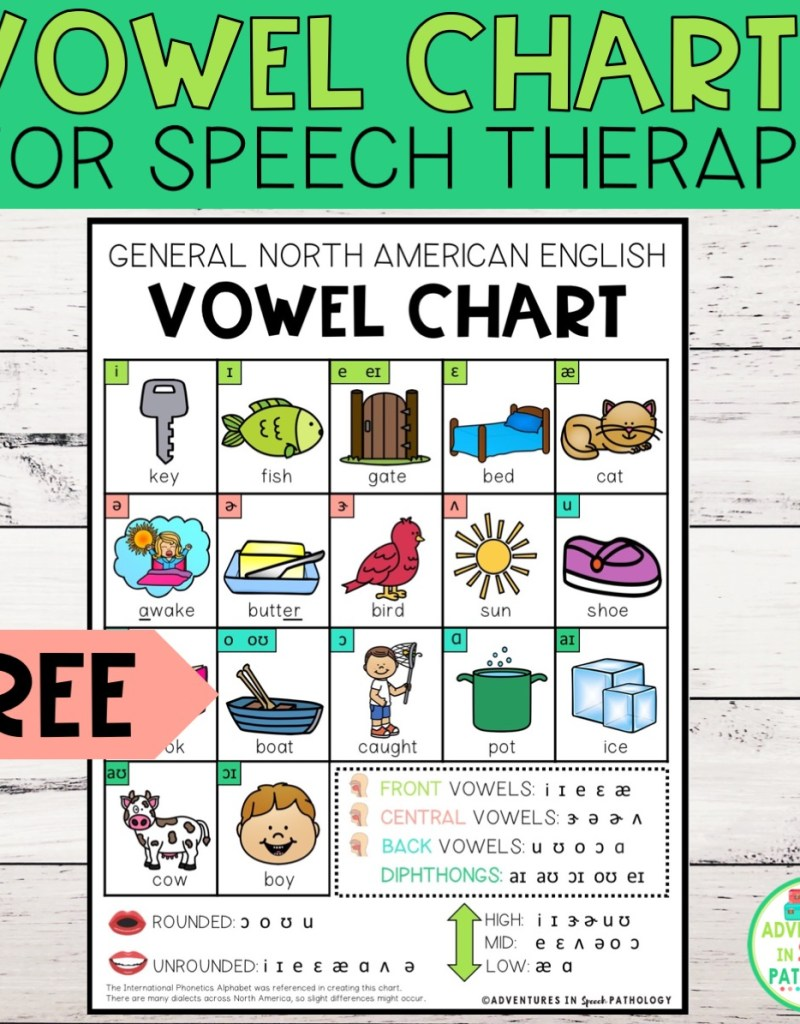 Free vowel charts for speech therapy