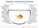 Empathic-Leadership-Enabled