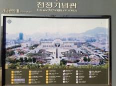 War Memorial of Korea.