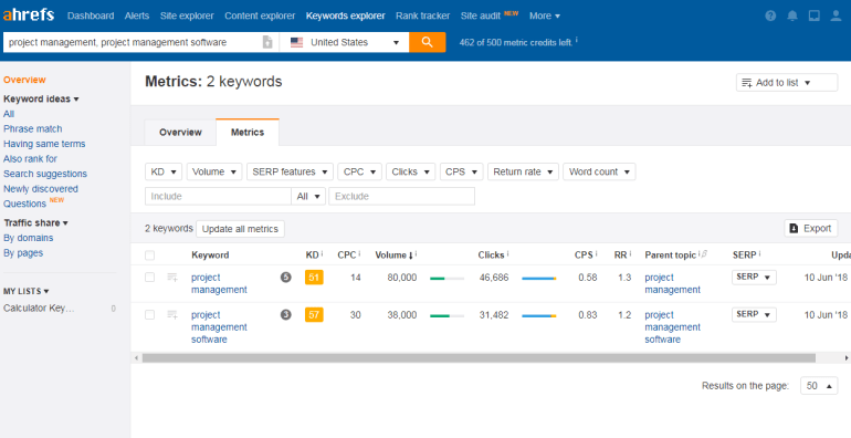 ahrefs-review-metrics-tab