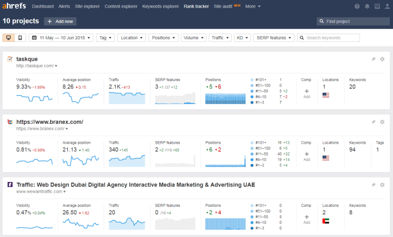 ahrefs-review-rank-tracker