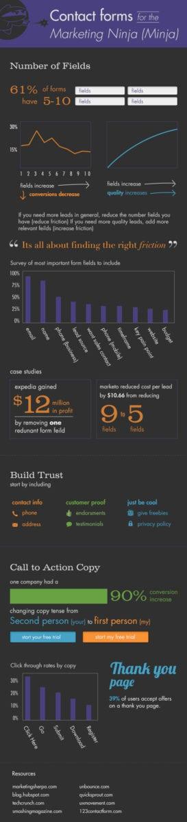 contactform-infographic