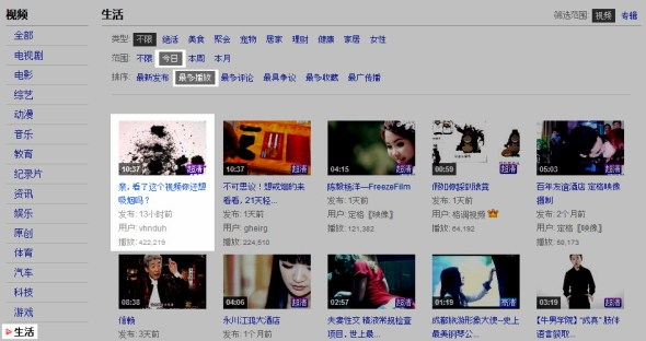 "The video ranked #1 most viewed video in the ""Life"" channel on Chinese video website Youku."