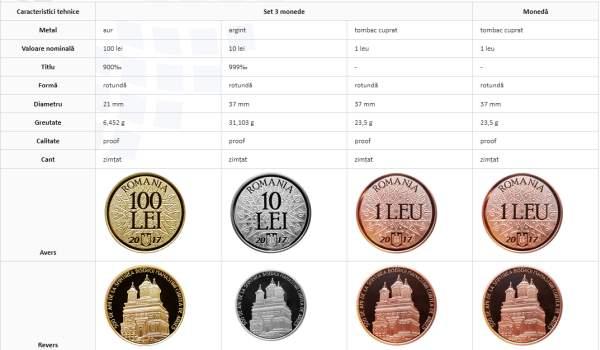 Emisiune numismatică - 500 de ani de la sfințirea bisericii mănăstirii Curtea de Argeș