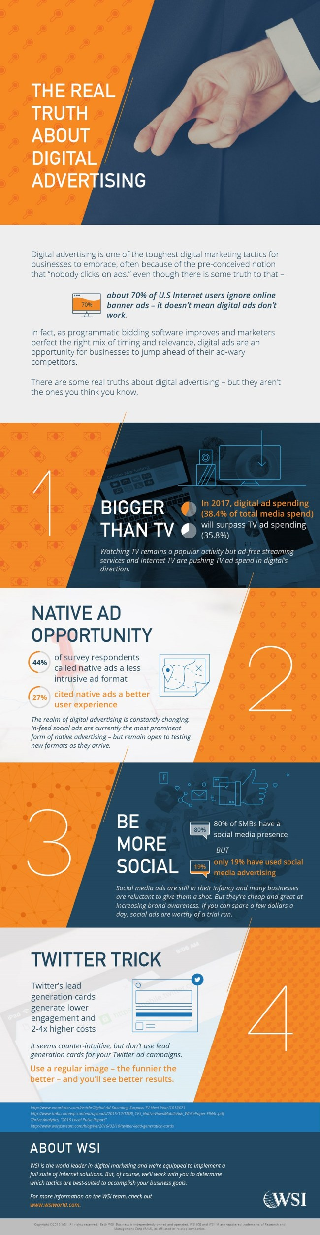 Digital Advertising Truth-isms for Your Delaware Business