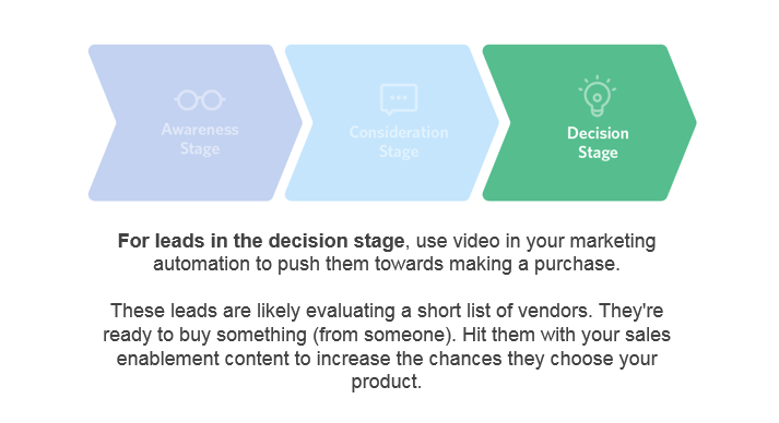 6 Tips for Successful Video & Marketing Automation by Advertising Is Simple