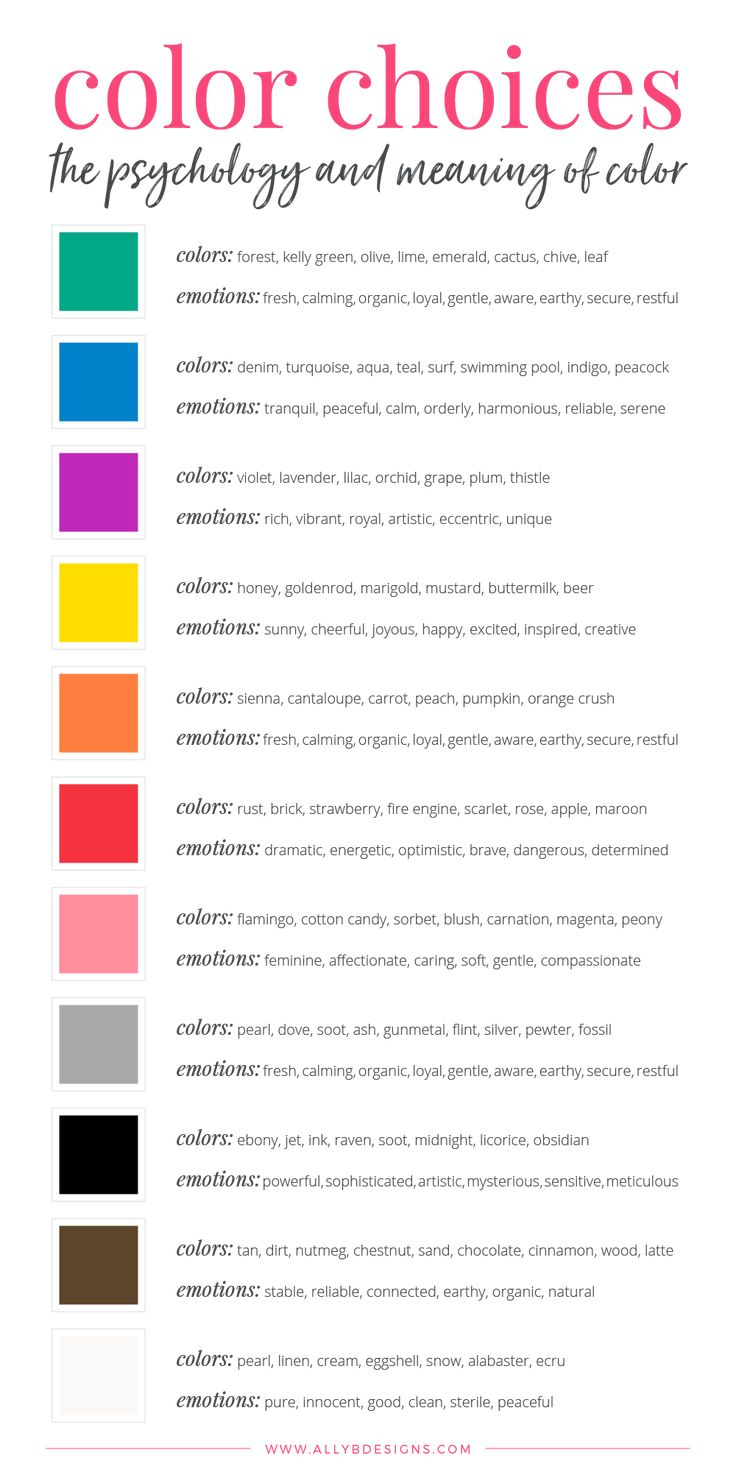 Psychology Infographic : Full chart of color psychology ...