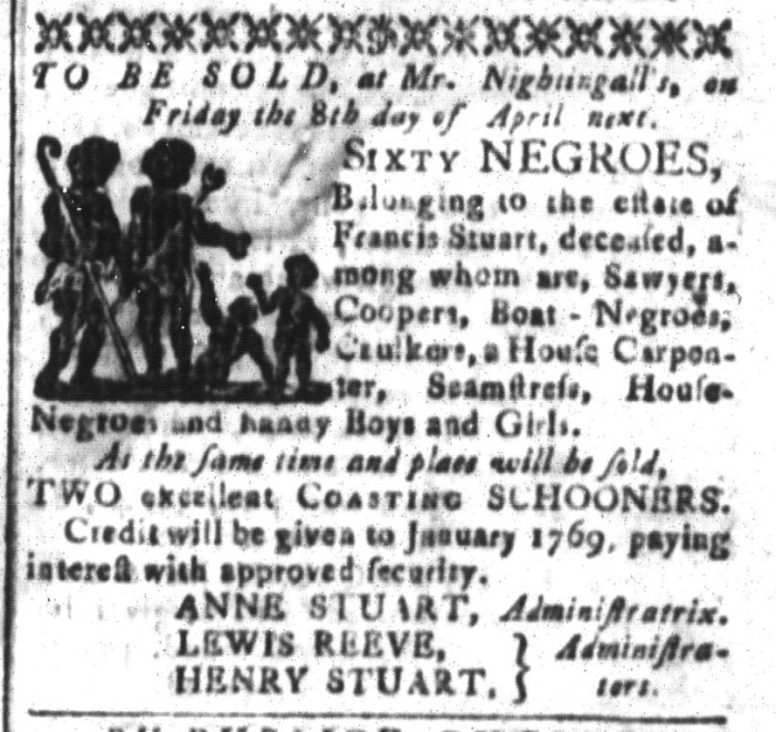 Mar 18 - South-Carolina and American General Gazette Slavery 7