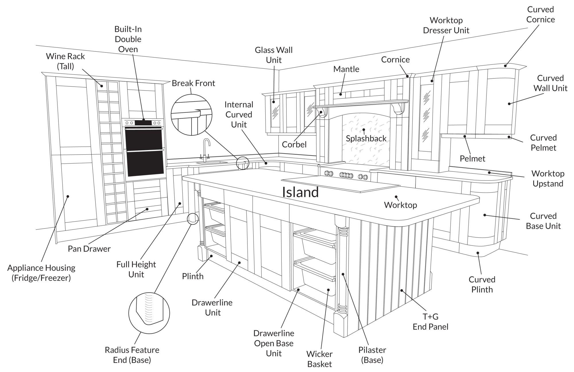 hight resolution of kitchen diagram