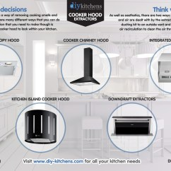 Types Of Kitchen Exhaust Fans Cabinets Cleveland Ohio What Different Cooker Hood Extractors Are There Diy