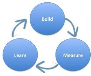 construire mesure apprendre cercle
