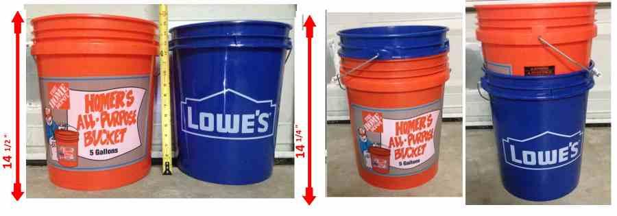 Bucket measurements