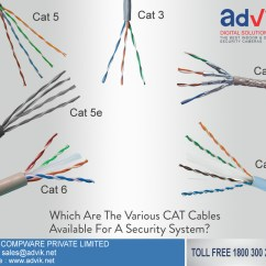 Cat 5e Vs 6 Wiring Diagram Nordyne Gb5bm Which Are The Various Cables Available For A Security