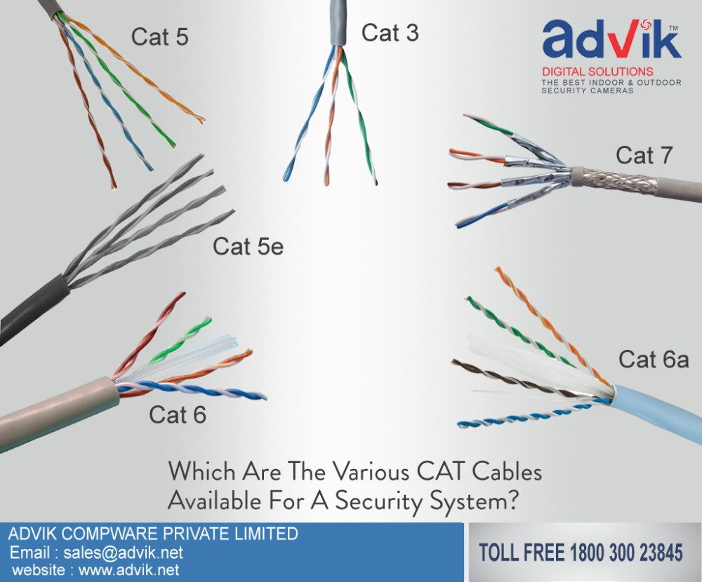 medium resolution of v cat 6a wiring diagram