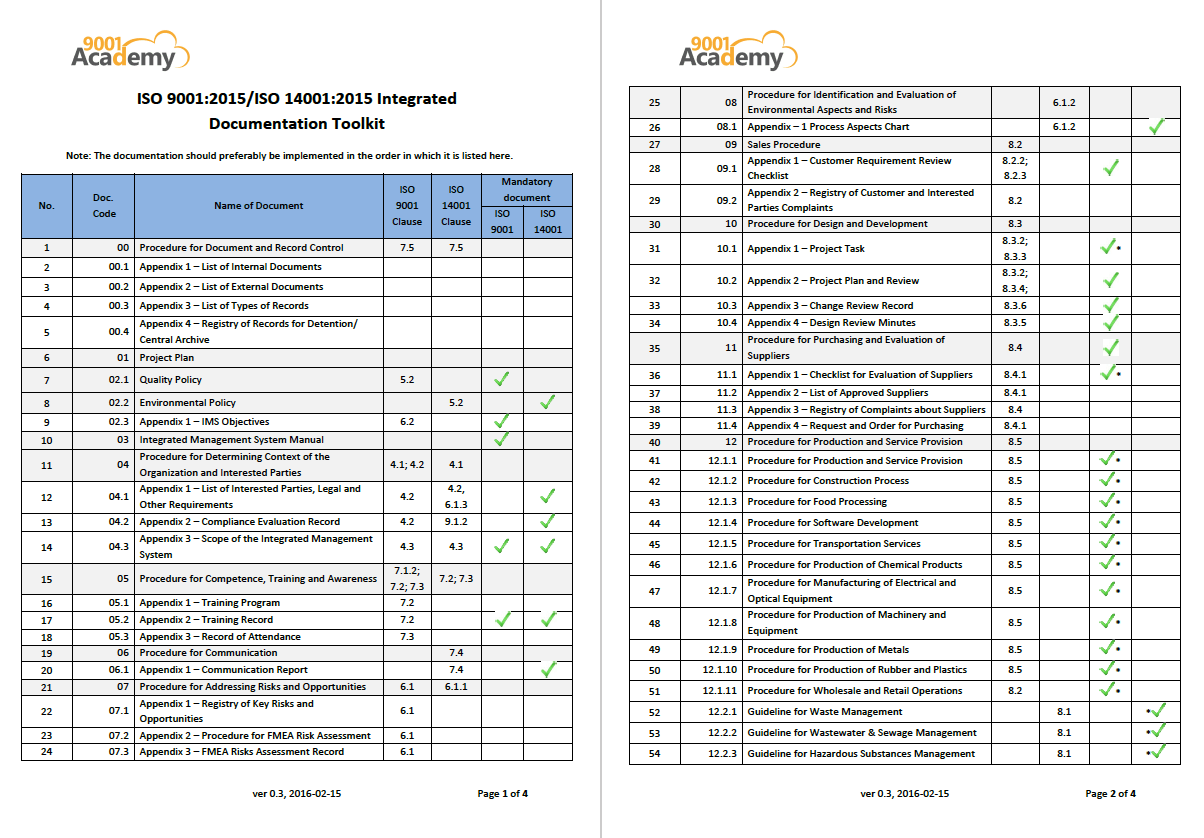 Security Audit Policy Template