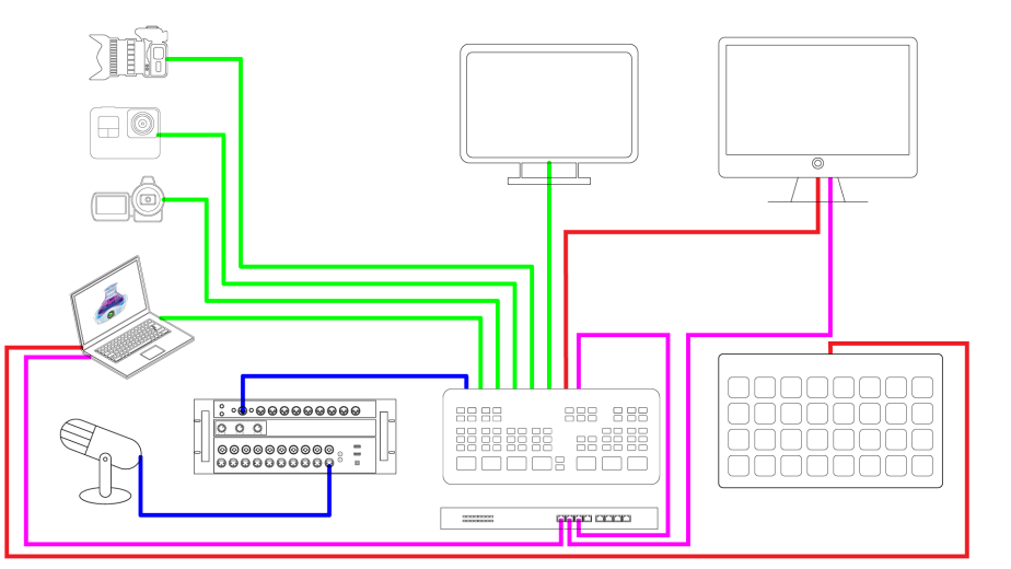 Drawing of Studio Connection