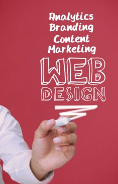 Internet Marketing Services for Business Blogs