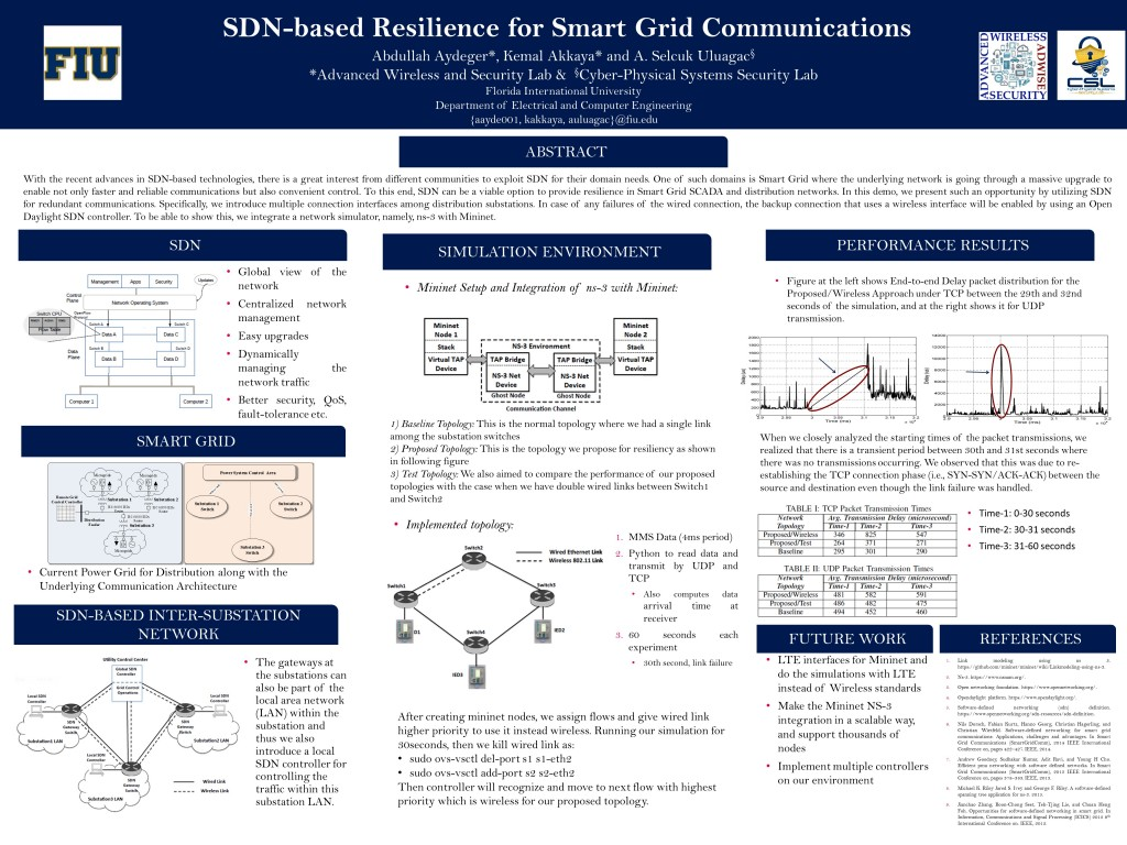 """A  Aydeger presented the demo on """"SDN-based Resilience for Smart"""