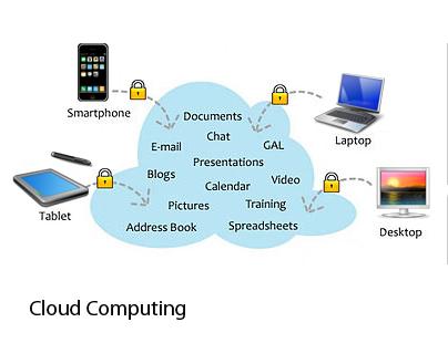Welcome To Adynt Cloud Computing