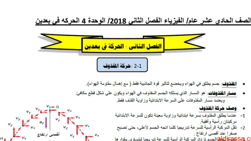 تلخيص فيزياء الصف الحادي عشر متقدم الوحدة الرابعة الحركة.