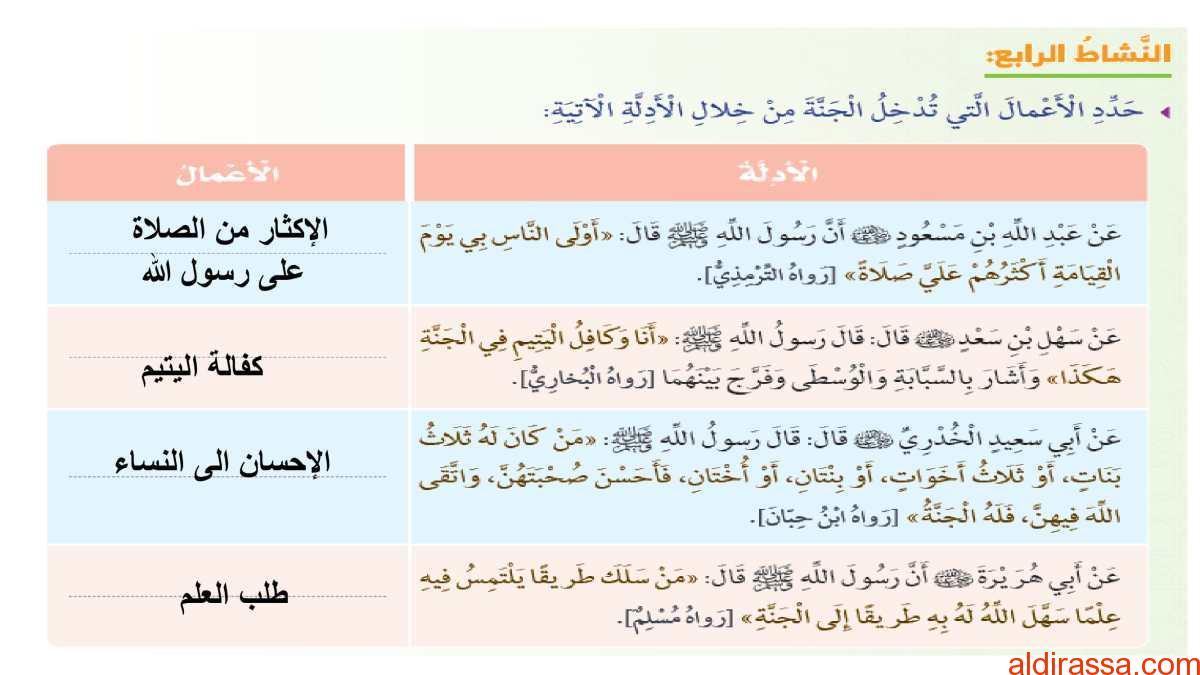 الحل لدرس مع رسولي في الجنة تربية اسلامية الصف الخامس الفصل الثالث