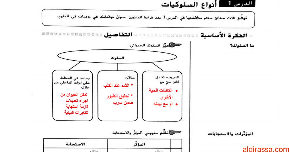 حل دليل الأنشطة الوحدة الثامنة سلوكيات الحيوانات علوم الصف السابع الفصل الاول