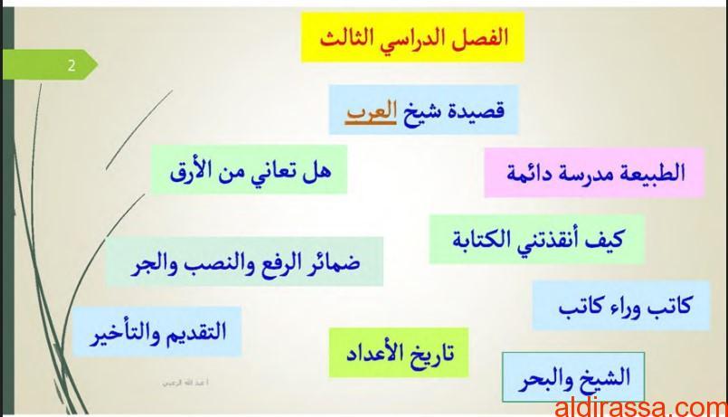 حل كتاب اللغة العربية الصف العاشر الفصل الثالث
