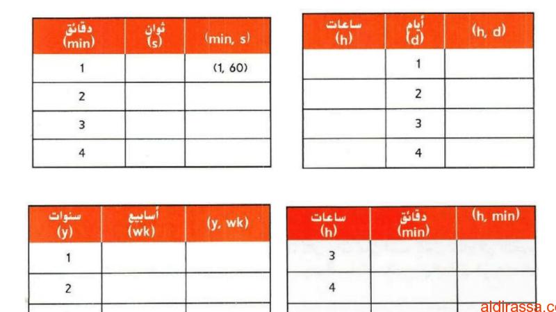 درس الوحدات الزمنية الوحدة 11 رياضيات الفصل الثالث الصف الرابع