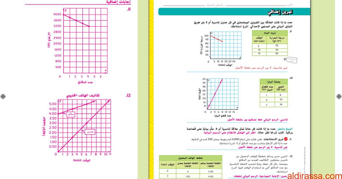 دليل المعلم النسب وعلاقات التناسب رياضيات الصف السابع الفصل الاول