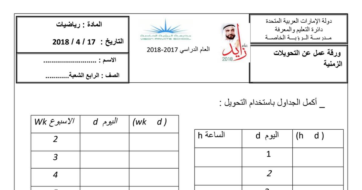 رياضيات مراجعة التحويلات المترية الصف الرابع الفصل الثالث