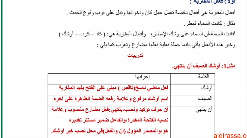 مذكرة مراجعة لمقرر النحو والبلاغة الصف الحادي عشر