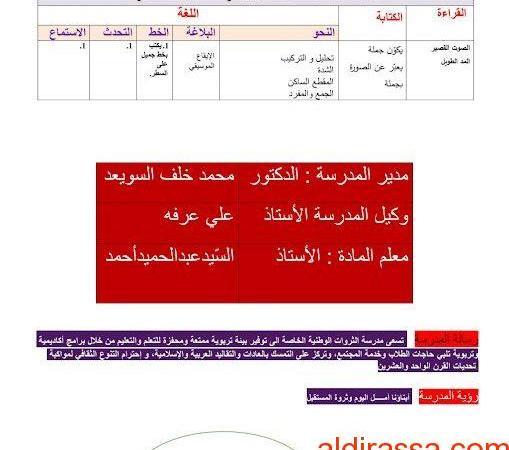 مراجعة عامة للفصل الثالث لغة عربية الصف الاول