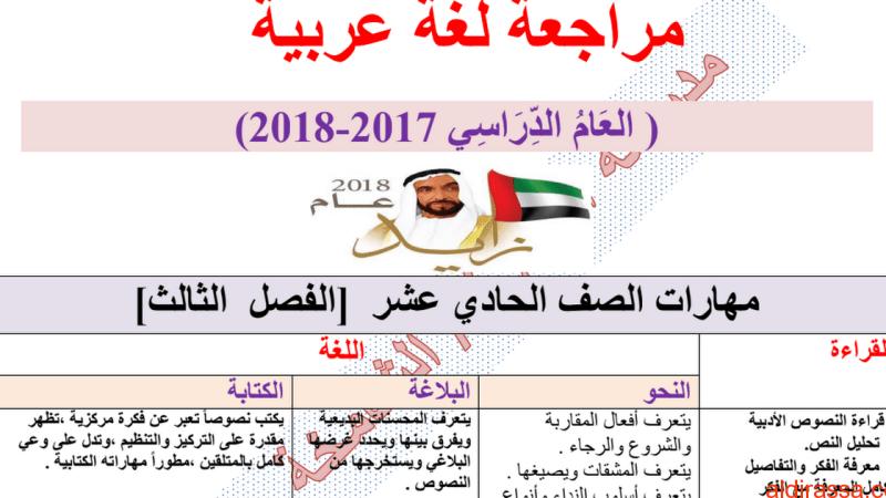 مراجعة لغة عربية الصف الحادي عشر مهارات الفصل الدراسي الثالث 2017-2018