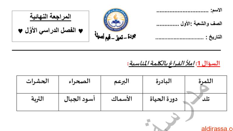 مراجعة نهائية لامتحان الفصل الاول في مادة العلوم للصف الأول
