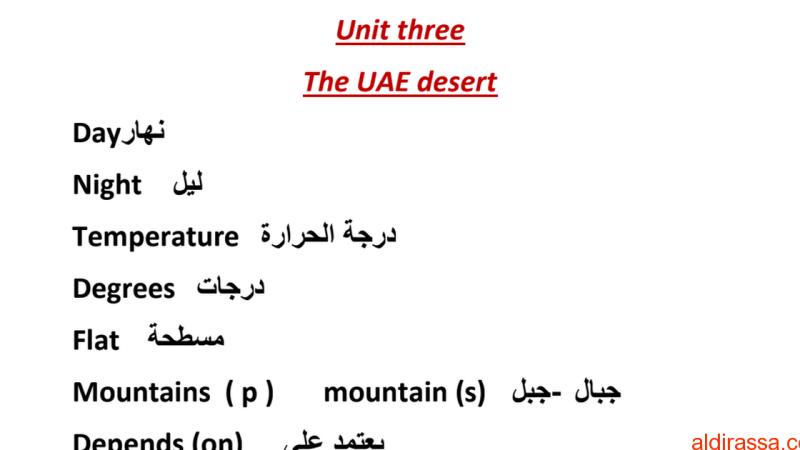 مفردات الوحدة الثالثة لغة إنجليزية الفصل الاول الصف الرابع