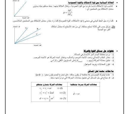 ملخص ومراجعة الاحتكاك فيزياء الصف التاسع متقدم الفصل الثاني