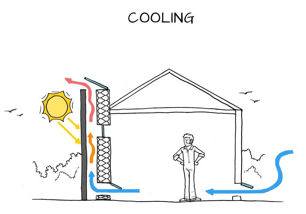 Commercial Hvac Cooling Tower System Diagram